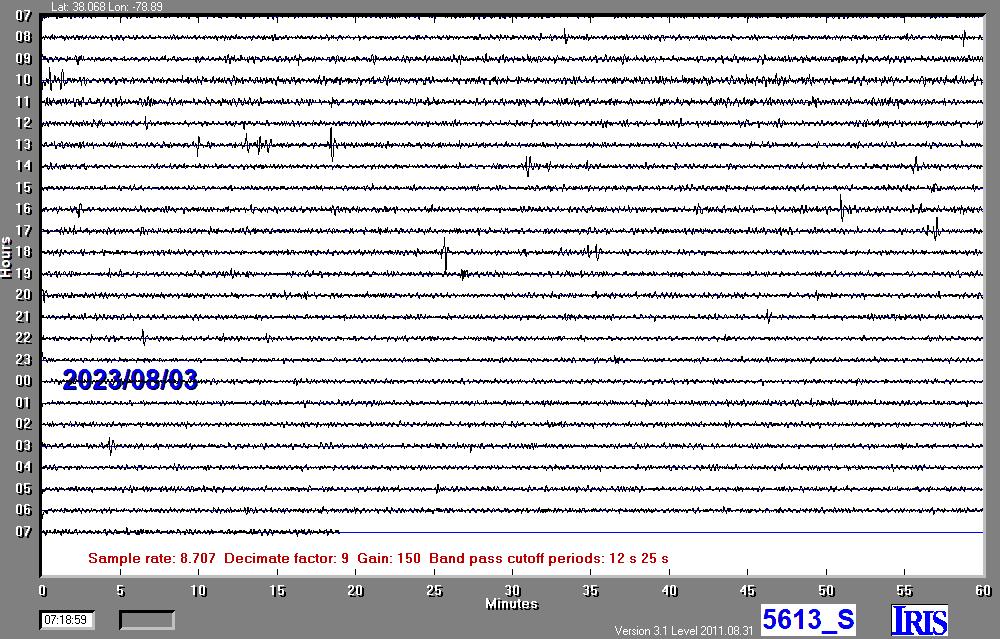 QM-4 5LV Seismometer - Realtime Seismic Images